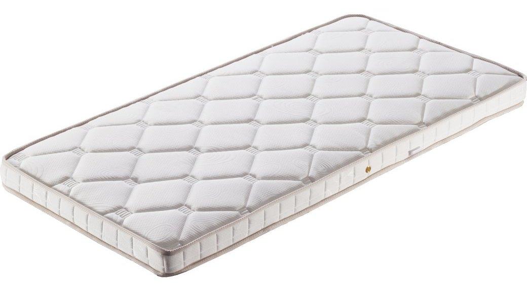 Yatak Pedi Fiyatları